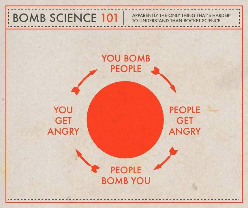 bomb-science