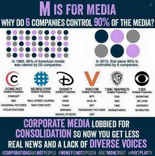 MediaConsolidation2